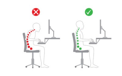 Dynamic Ergonomics – The Next Revolution in Office Equipment Design